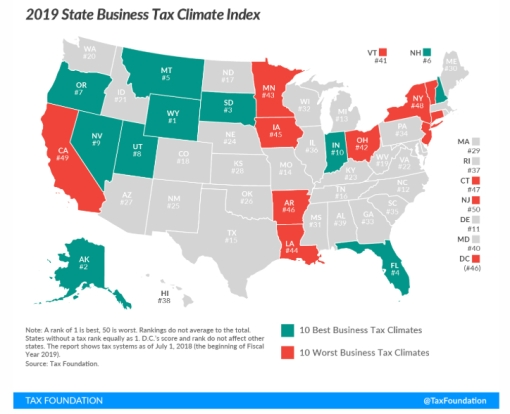 2019 State Business Tax Climate Index